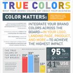 Infographic – สีมีผลหรืออิทธิพลกับผู้บริโภคอย่างไร ?